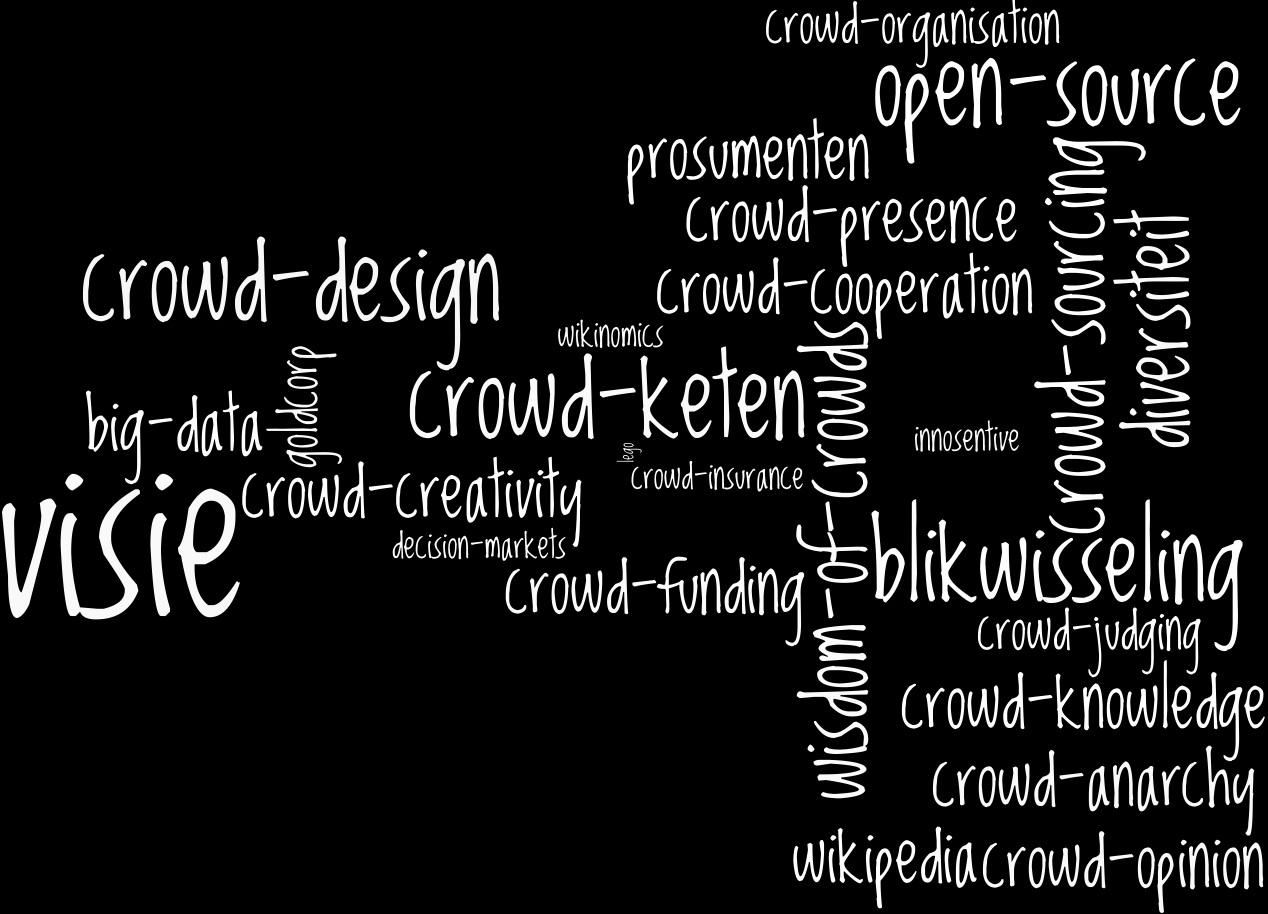 Citaten Over Innovatie : Hebben jullie al een crowd strategie bart stofberg